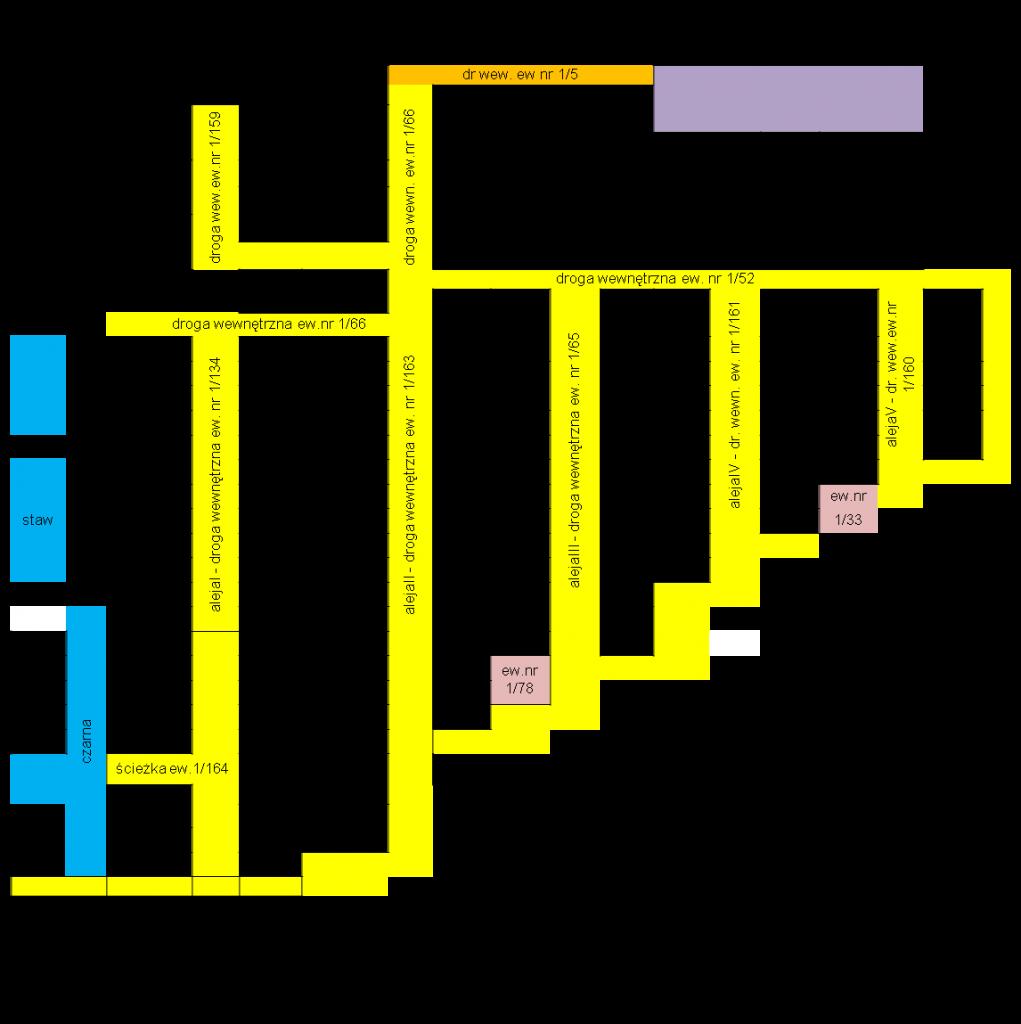 Plan działek linin